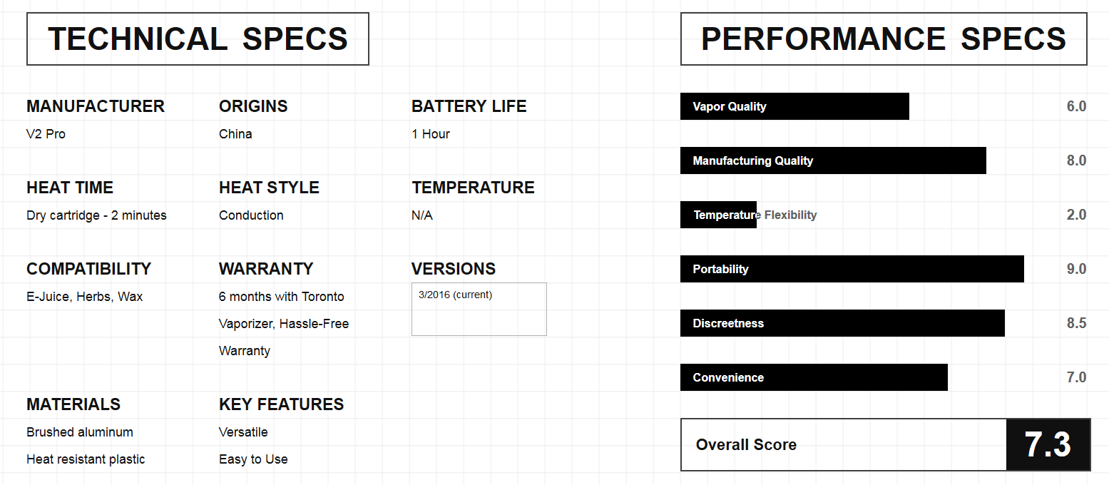 V2 Pro Series 3-specs-and-performance-chart